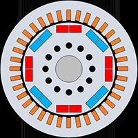 Principle design of a permanent magent synchronous machine