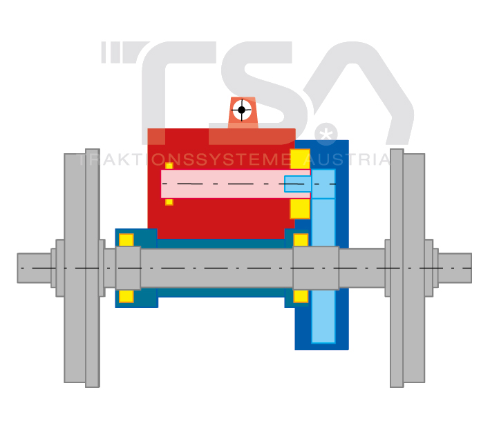 Graphical illustration of a nose-suspended drive system GFT 1 with plug-in pinion