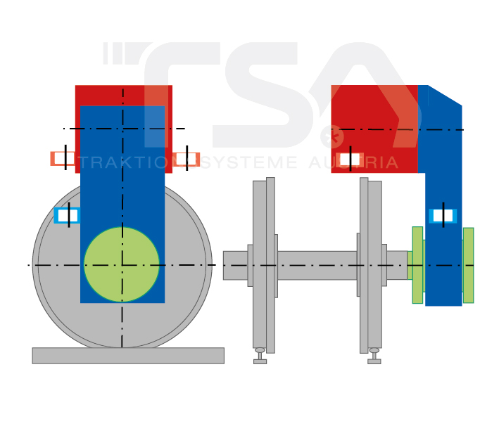 Graphical illustration of a transverse, single-axle, fully suspended drive system GFT 6