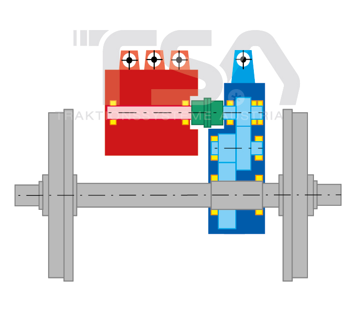 Graphical illustration of a partly suspended drive system GKD 2