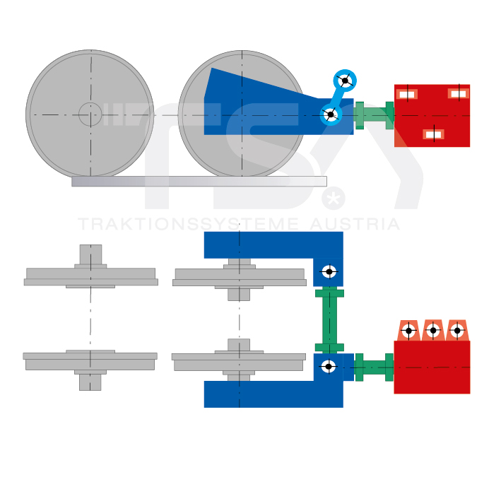Graphical illustration of a longitudinal, single-wheel, partly suspended drive system GKD 4/2