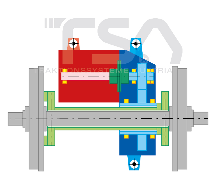 Graphical illustration of a fully suspended GMH1 drive system