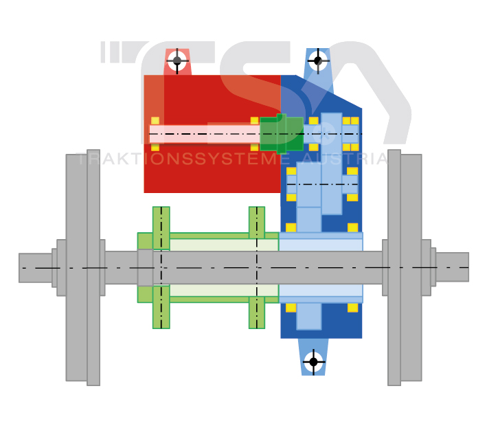 Graphical illustration of a fully suspended GSH 2 drive system