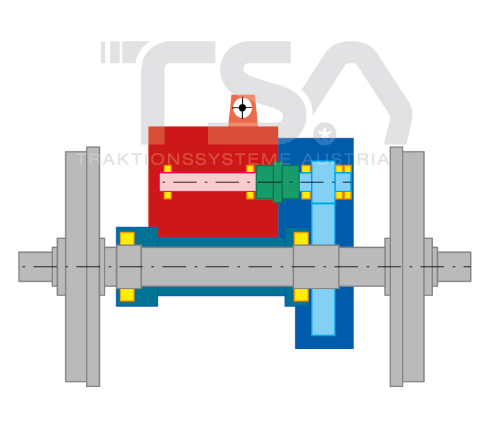 Graphical illustration of a nose-suspended drive system GST 1
